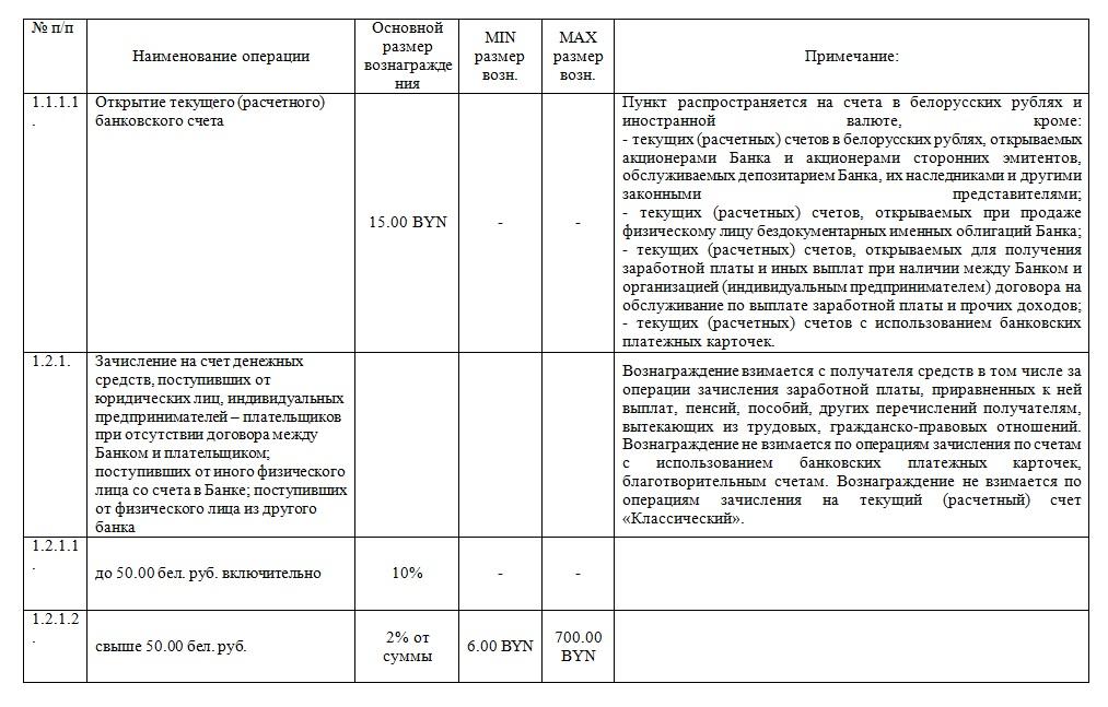 Сборник вознаграждений БПС-Сбербанк